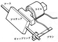 gap-ring motor