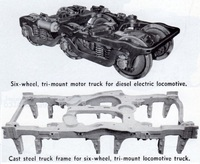 Trimount truck